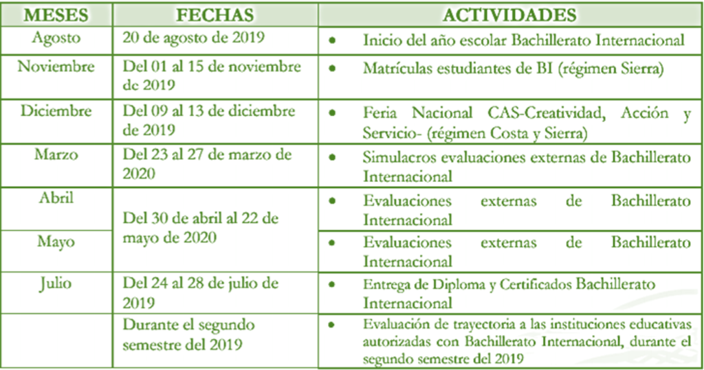 Cronograma de inicio a clases régimen SIERRA-AMAZONÍA 5