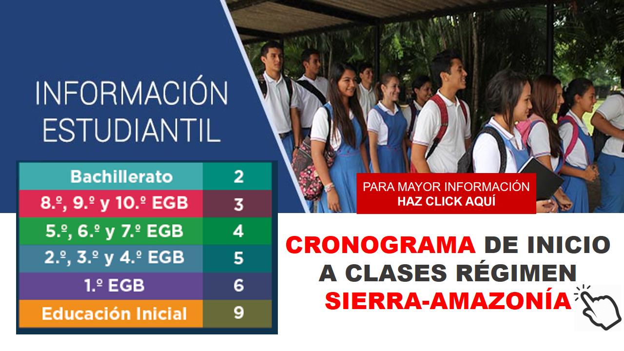 Cronograma de inicio a clases régimen SIERRA-AMAZONÍA 1